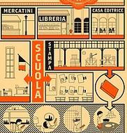 Encuesta para los trabajadores de los grandes grupos editoriales en español